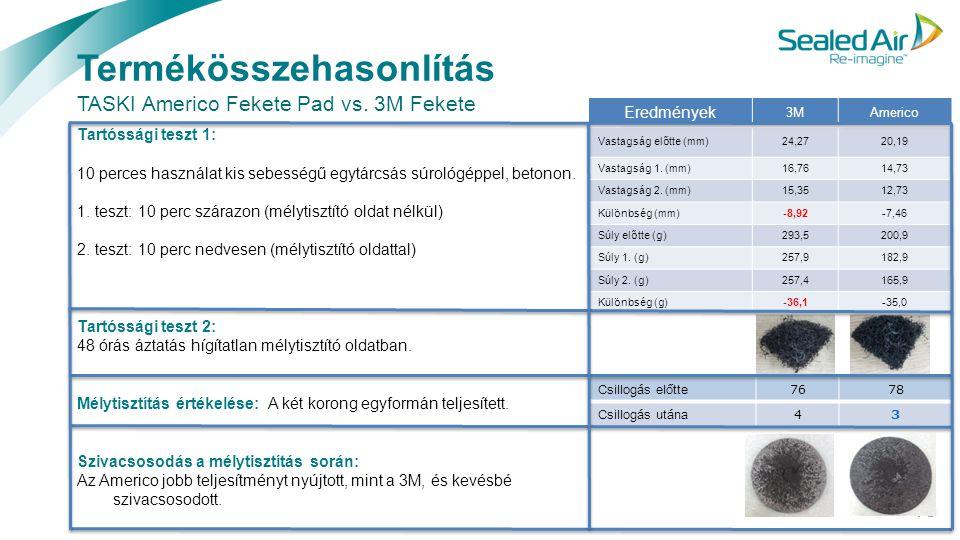 Termékösszehasonlítás TASKI Americo Fekete Pad vs. 3M Fekete 18 Tartóssági teszt 1: 10 perces használat kis sebességű egytárcsás súrológéppel, betonon