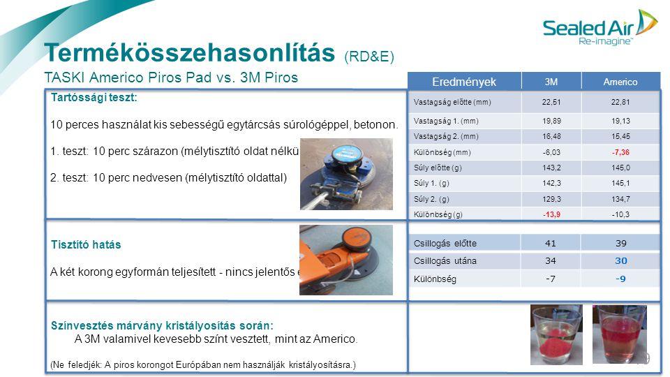 Termékösszehasonlítás (RD&E) TASKI Americo Piros Pad vs. 3M Piros 19 Tartóssági teszt: 10 perces használat kis sebességű egytárcsás súrológéppel, beto