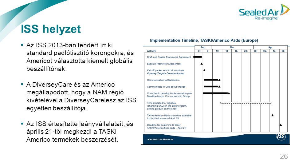 ISS helyzet 26  Az ISS 2013-ban tendert írt ki standard padlótisztító korongokra, és Americot választotta kiemelt globális beszállítónak.  A Diverse