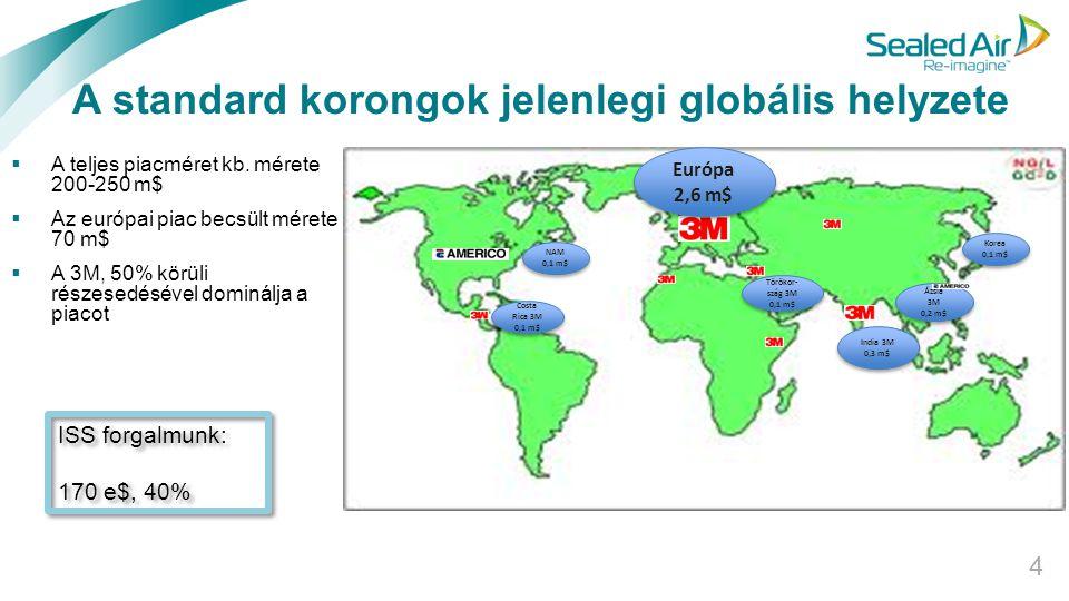A standard korongok jelenlegi globális helyzete 4  A teljes piacméret kb. mérete 200-250 m$  Az európai piac becsült mérete 70 m$  A 3M, 50% körüli