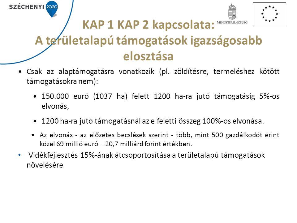 KAP 1 KAP 2 kapcsolata: A területalapú támogatások igazságosabb elosztása Csak az alaptámogatásra vonatkozik (pl. zöldítésre, termeléshez kötött támog