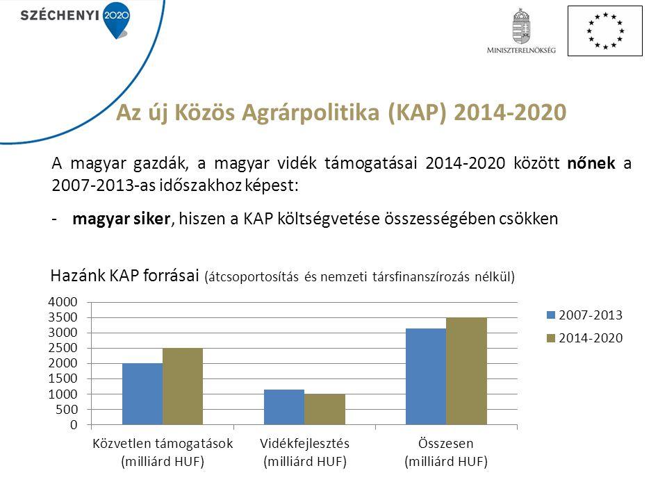 Az új Közös Agrárpolitika (KAP) 2014-2020 A magyar gazdák, a magyar vidék támogatásai 2014-2020 között nőnek a 2007-2013-as időszakhoz képest: -magyar