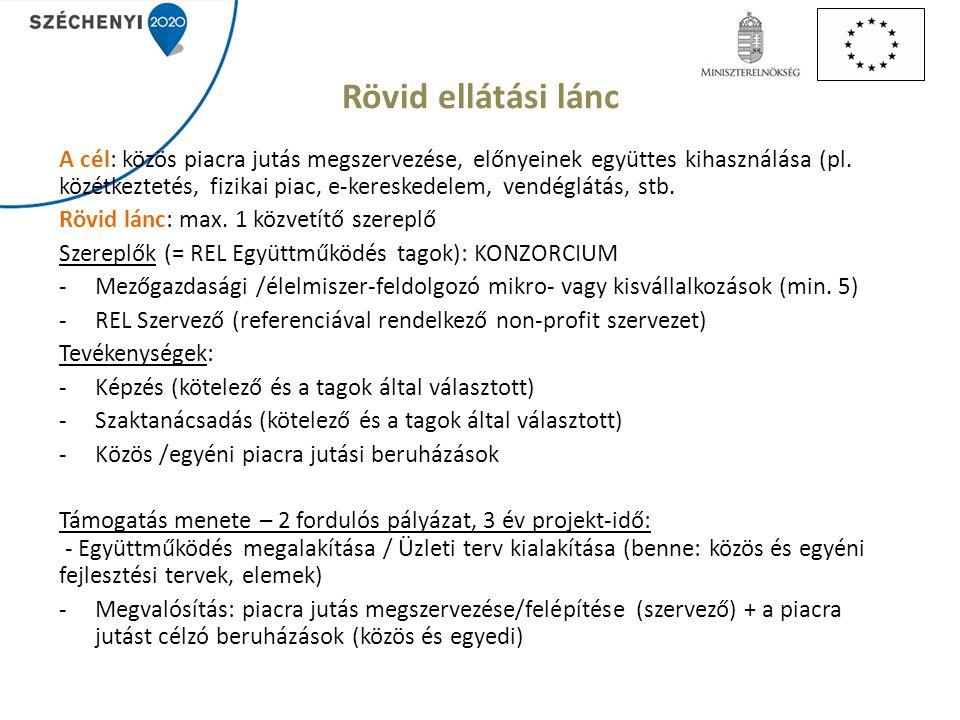 Rövid ellátási lánc A cél: közös piacra jutás megszervezése, előnyeinek együttes kihasználása (pl. közétkeztetés, fizikai piac, e-kereskedelem, vendég