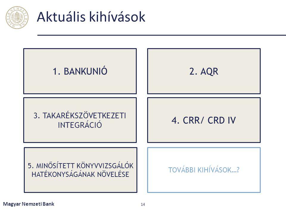 Aktuális kihívások Magyar Nemzeti Bank 14 1. BANKUNIÓ2. AQR 3. TAKARÉKSZÖVETKEZETI INTEGRÁCIÓ 4. CRR/ CRD IV 5. MINŐSÍTETT KÖNYVVIZSGÁLÓK HATÉKONYSÁGÁ