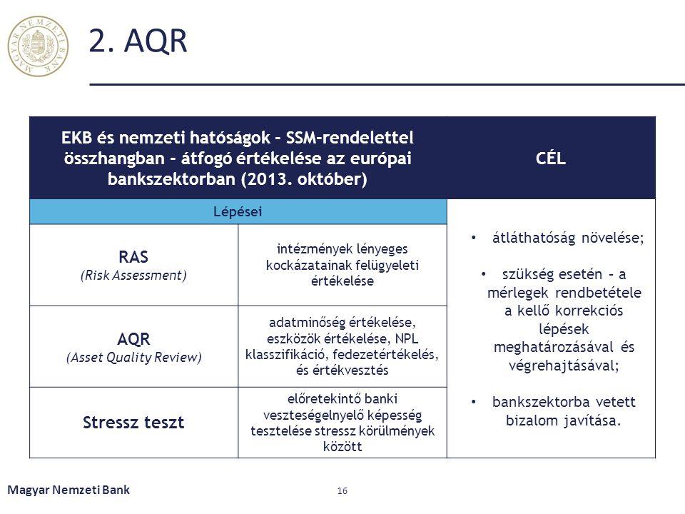 2. AQR Magyar Nemzeti Bank 16 EKB és nemzeti hatóságok - SSM-rendelettel összhangban - átfogó értékelése az európai bankszektorban (2013. október) CÉL