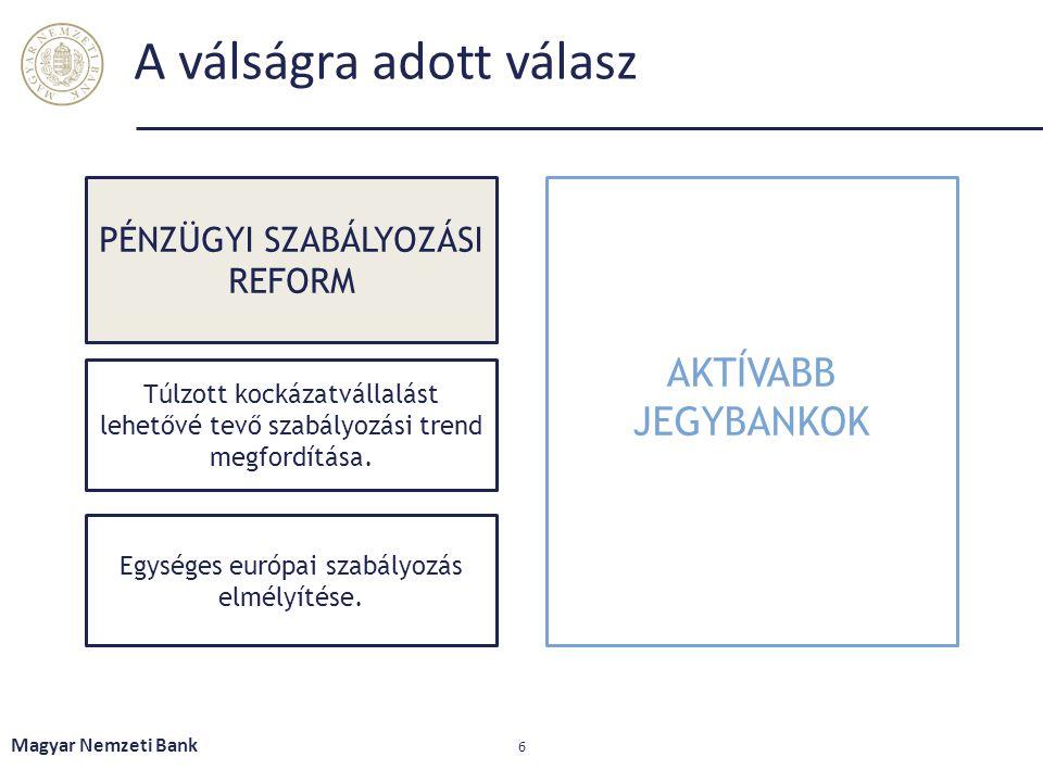 A válságra adott válasz Magyar Nemzeti Bank 6 PÉNZÜGYI SZABÁLYOZÁSI REFORM AKTÍVABB JEGYBANKOK Túlzott kockázatvállalást lehetővé tevő szabályozási tr