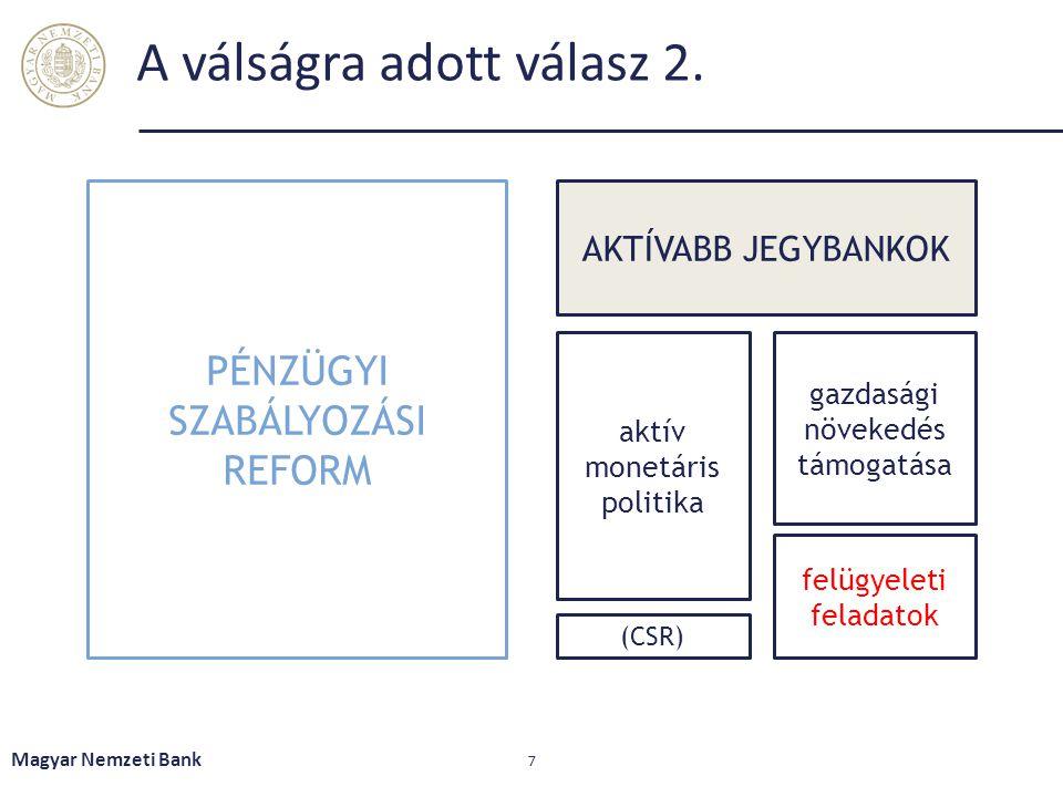 A válságra adott válasz 2. Magyar Nemzeti Bank 7 PÉNZÜGYI SZABÁLYOZÁSI REFORM AKTÍVABB JEGYBANKOK aktív monetáris politika gazdasági növekedés támogat