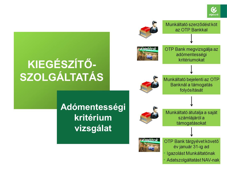 11 KIEGÉSZÍTŐ- SZOLGÁLTATÁS Adómentességi kritérium vizsgálat Munkáltató bejelenti az OTP Banknál a támogatás folyósítását OTP Bank megvizsgálja az ad