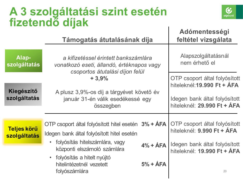 20 A 3 szolgáltatási szint esetén fizetendő díjak Alap- szolgáltatás Kiegészítő szolgáltatás Teljes körű szolgáltatás Támogatás átutalásának díja a ki