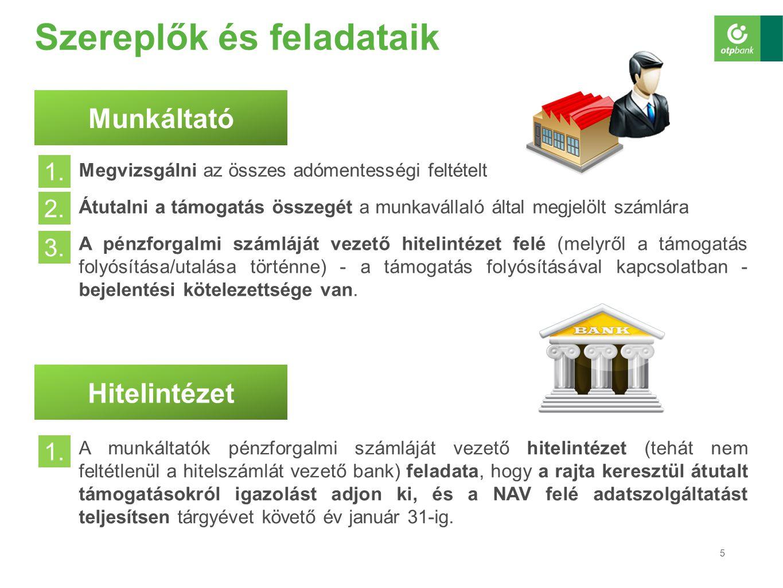 5 Szereplők és feladataik Munkáltató 1. Megvizsgálni az összes adómentességi feltételt 2. Átutalni a támogatás összegét a munkavállaló által megjelölt