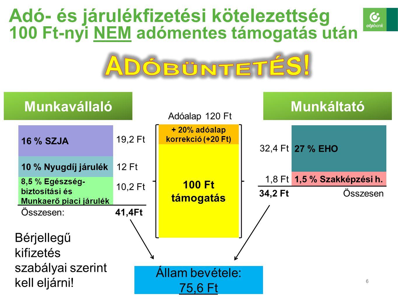 6 Adó- és járulékfizetési kötelezettség 100 Ft-nyi NEM adómentes támogatás után MunkáltatóMunkavállaló 100 Ft támogatás + 20% adóalap korrekció (+20 F