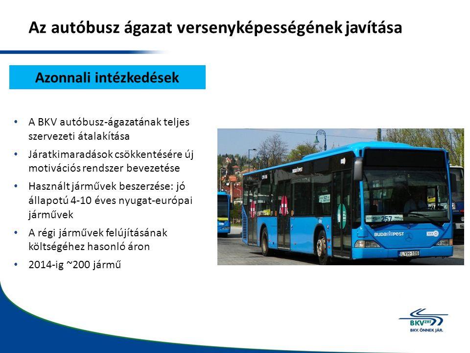 Az autóbusz ágazat versenyképességének javítása A BKV autóbusz-ágazatának teljes szervezeti átalakítása Járatkimaradások csökkentésére új motivációs r