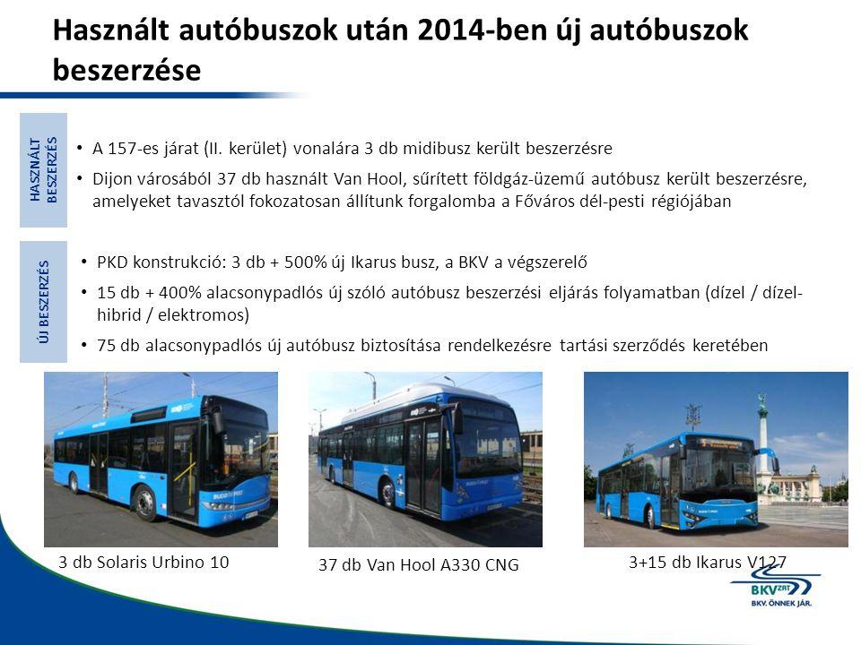 Használt autóbuszok után 2014-ben új autóbuszok beszerzése 3 db Solaris Urbino 10 37 db Van Hool A330 CNG 3+15 db Ikarus V127 HASZNÁLT BESZERZÉS ÚJ BE