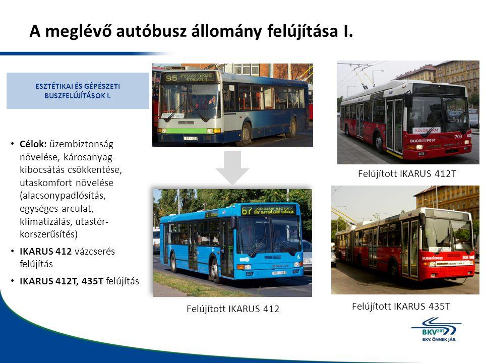 A meglévő autóbusz állomány felújítása I. ESZTÉTIKAI ÉS GÉPÉSZETI BUSZFELÚJÍTÁSOK I. Célok: üzembiztonság növelése, károsanyag- kibocsátás csökkentése