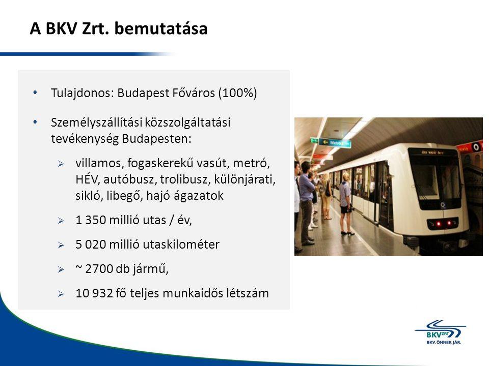 Tulajdonos: Budapest Főváros (100%) Személyszállítási közszolgáltatási tevékenység Budapesten:  villamos, fogaskerekű vasút, metró, HÉV, autóbusz, tr