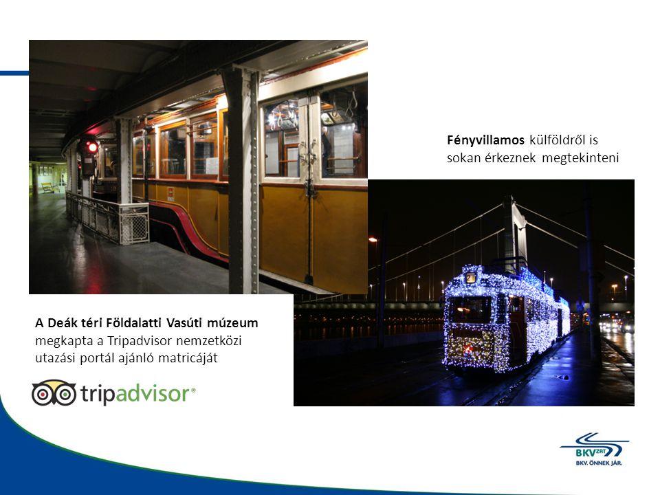 A Deák téri Földalatti Vasúti múzeum megkapta a Tripadvisor nemzetközi utazási portál ajánló matricáját Fényvillamos külföldről is sokan érkeznek megtekinteni