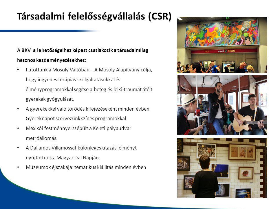Társadalmi felelősségvállalás (CSR) A BKV a lehetőségeihez képest csatlakozik a társadalmilag hasznos kezdeményezésekhez: Futottunk a Mosoly Váltóban – A Mosoly Alapítvány célja, hogy ingyenes terápiás szolgáltatásokkal és élményprogramokkal segítse a beteg és lelki traumát átélt gyerekek gyógyulását.