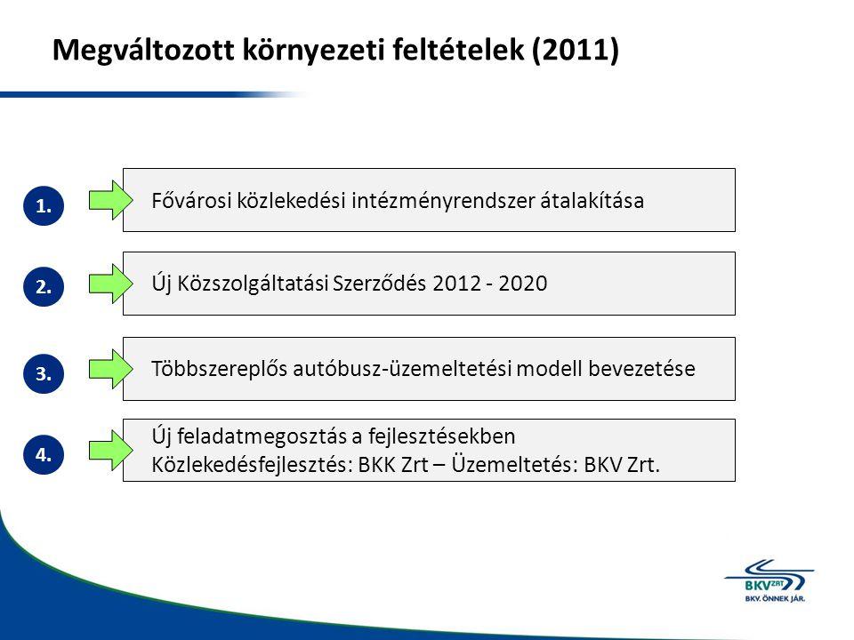 Az autóbusz ágazat versenyképességének javítása A BKV autóbusz-ágazatának teljes szervezeti átalakítása Járatkimaradások csökkentésére új motivációs rendszer bevezetése Használt járművek beszerzése: jó állapotú 4-10 éves nyugat-európai járművek A régi járművek felújításának költségéhez hasonló áron 2014-ig ~200 jármű Azonnali intézkedések