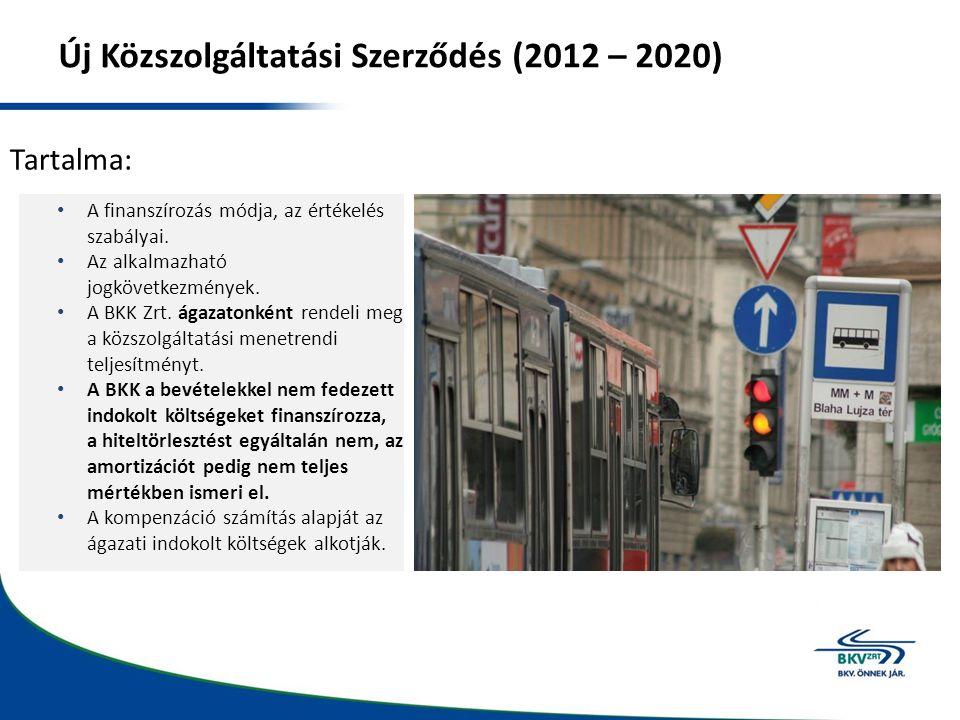 Új Közszolgáltatási Szerződés (2012 – 2020) Tartalma: A finanszírozás módja, az értékelés szabályai. Az alkalmazható jogkövetkezmények. A BKK Zrt. ága