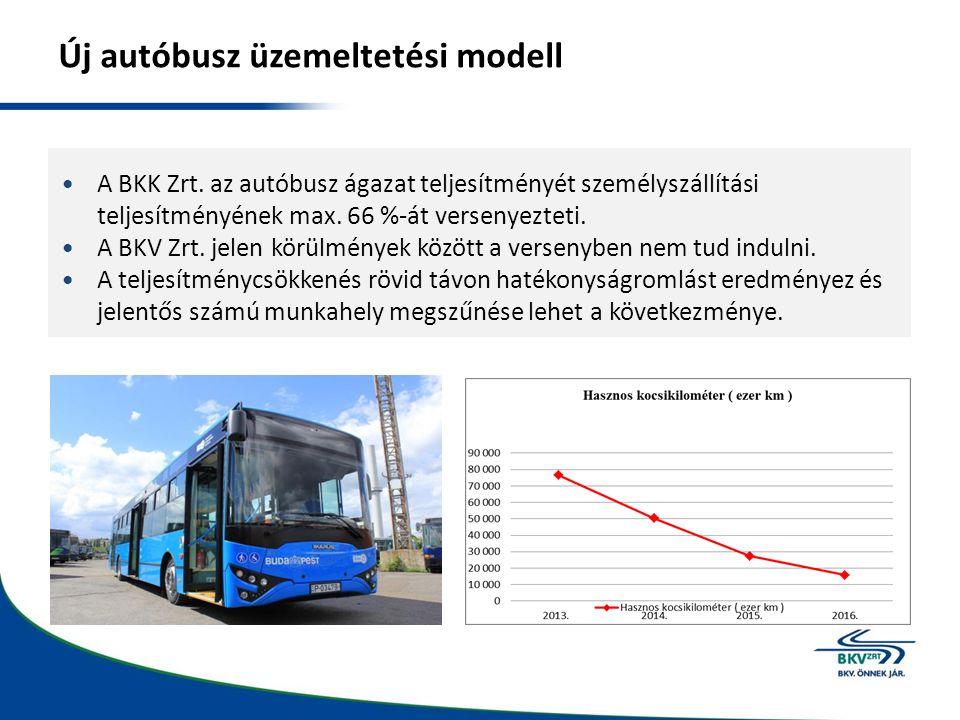 Új autóbusz üzemeltetési modell A BKK Zrt. az autóbusz ágazat teljesítményét személyszállítási teljesítményének max. 66 %-át versenyezteti. A BKV Zrt.