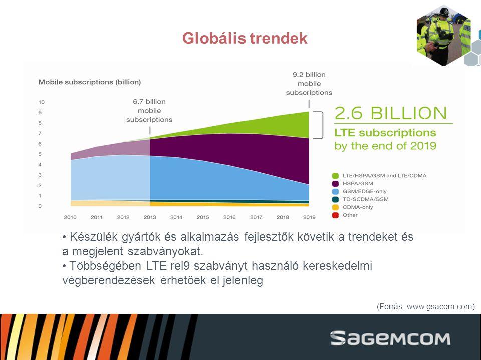 Globális trendek Készülék gyártók és alkalmazás fejlesztők követik a trendeket és a megjelent szabványokat.