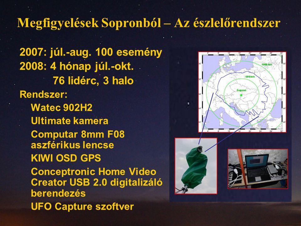 Megfigyelések Sopronból – Az észlelőrendszer 2007: júl.-aug. 100 esemény 2008: 4 hónap júl.-okt. 76 lidérc, 3 halo Rendszer: Watec 902H2 Ultimate kame