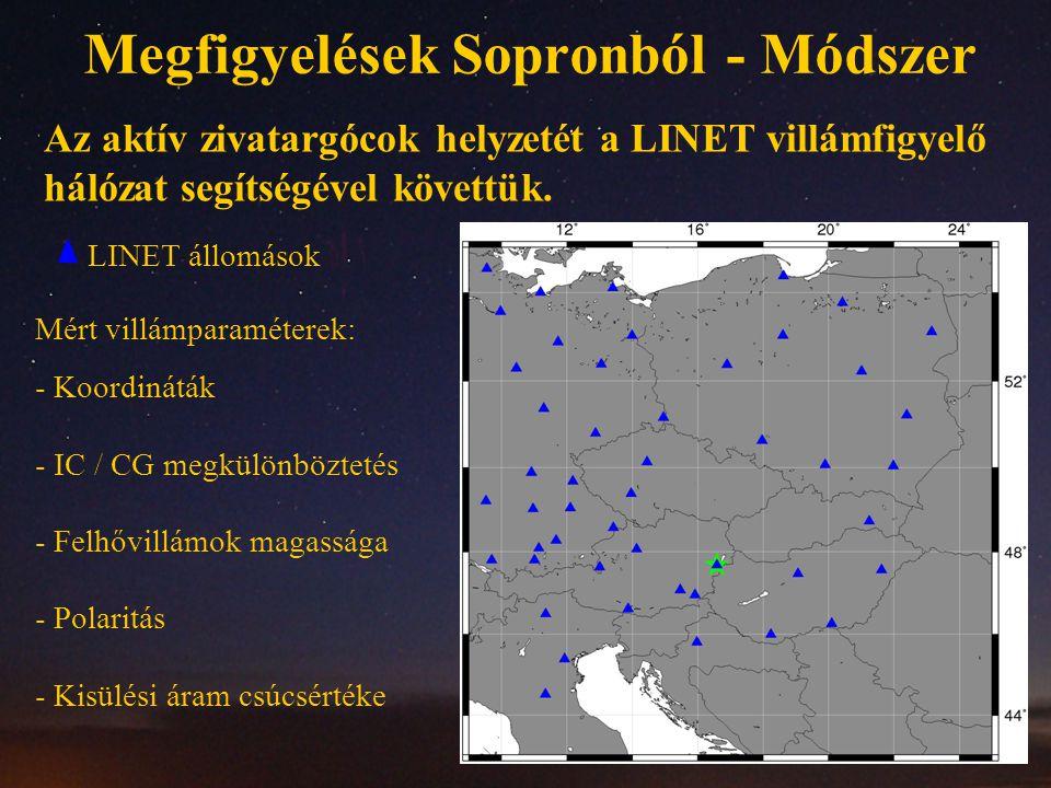 Megfigyelések Sopronból - Módszer Az aktív zivatargócok helyzetét a LINET villámfigyelő hálózat segítségével követtük. LINET állomások Mért villámpara