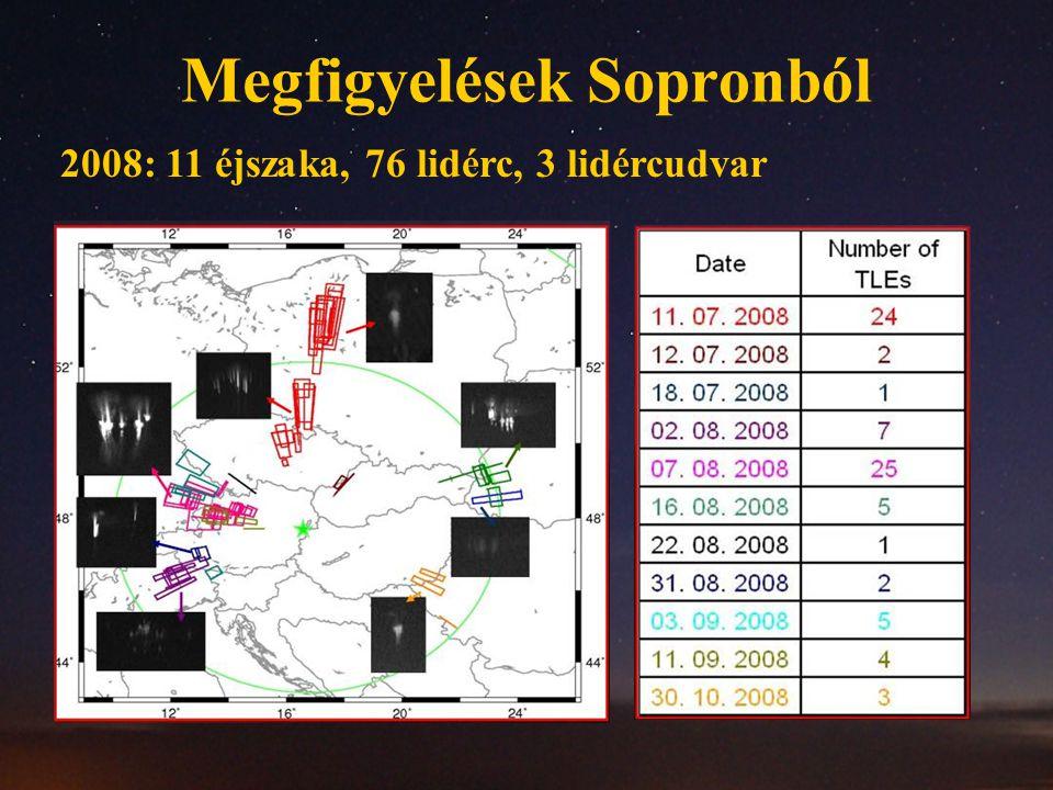Megfigyelések Sopronból 2008: 11 éjszaka, 76 lidérc, 3 lidércudvar
