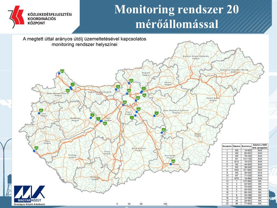 16 Monitoring rendszer 20 mérőállomással