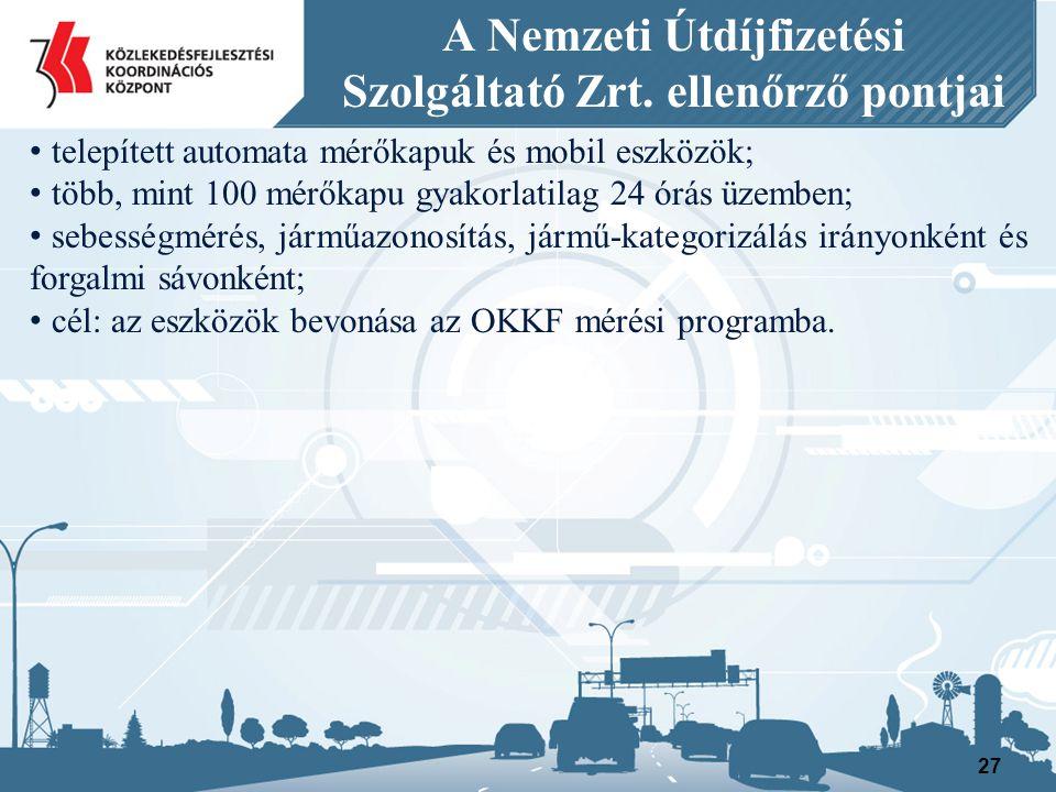 27 A Nemzeti Útdíjfizetési Szolgáltató Zrt.