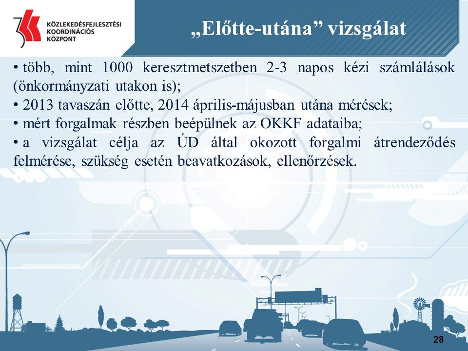 """28 """"Előtte-utána vizsgálat több, mint 1000 keresztmetszetben 2-3 napos kézi számlálások (önkormányzati utakon is); 2013 tavaszán előtte, 2014 április-májusban utána mérések; mért forgalmak részben beépülnek az OKKF adataiba; a vizsgálat célja az ÚD által okozott forgalmi átrendeződés felmérése, szükség esetén beavatkozások, ellenőrzések."""