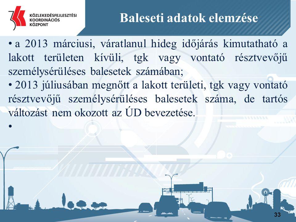 33 Baleseti adatok elemzése a 2013 márciusi, váratlanul hideg időjárás kimutatható a lakott területen kívüli, tgk vagy vontató résztvevőjű személysérüléses balesetek számában; 2013 júliusában megnőtt a lakott területi, tgk vagy vontató résztvevőjű személysérüléses balesetek száma, de tartós változást nem okozott az ÚD bevezetése.