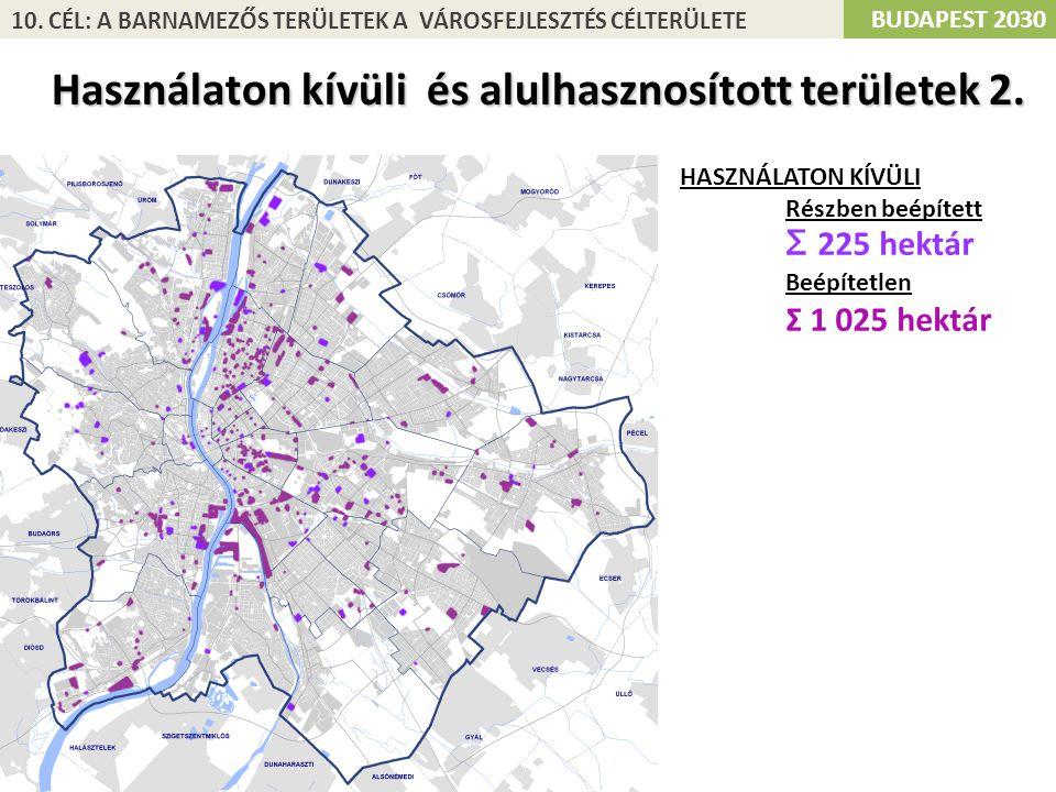 HASZNÁLATON KÍVÜLI Részben beépített Σ 225 hektár Beépítetlen Σ 1 025 hektár Használaton kívüli és alulhasznosított területek 2. BUDAPEST 2030 10. CÉL