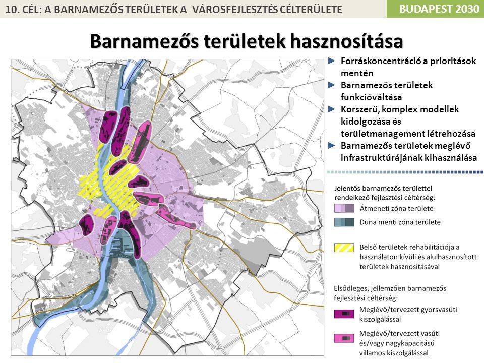BUDAPEST 2030 10. CÉL: A BARNAMEZŐS TERÜLETEK A VÁROSFEJLESZTÉS CÉLTERÜLETE ► Forráskoncentráció a prioritások mentén ► Barnamezős területek funkcióvá