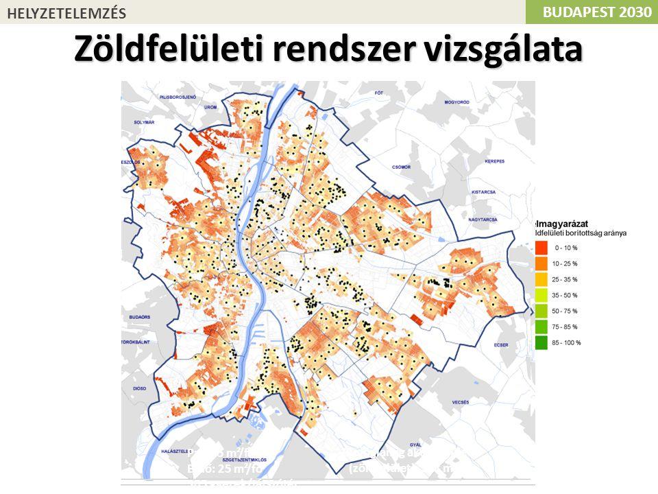 Területhasználat vizsgálata Infravörös műholdfelvétel Zöldfelületi intenzitás Zöldfelületi elemek vizsgálata Zöldfelületi ellátottság Parkok, játszóte