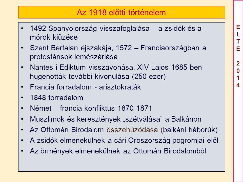 """ELTE2014ELTE2014 Az 1918 előtti történelem 1492 Spanyolország visszafoglalása – a zsidók és a mórok kiűzése Szent Bertalan éjszakája, 1572 – Franciaországban a protestánsok lemészárlása Nantes-i Ediktum visszavonása, XIV Lajos 1685-ben – hugenották további kivonulása (250 ezer) Francia forradalom - arisztokraták 1848 forradalom Német – francia konfliktus 1870-1871 Muszlimok és keresztények """"szétválása a Balkánon Az Ottomán Birodalom összehúzódása (balkáni háborúk) A zsidók elmenekülnek a cári Oroszország pogromjai elől Az örmények elmenekülnek az Ottomán Birodalomból"""
