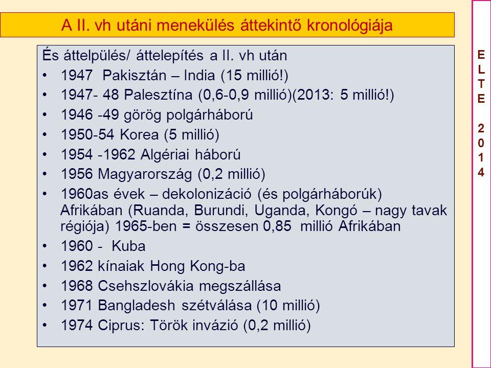 ELTE2014ELTE2014 A II.vh utáni menekülés áttekintő kronológiája És áttelpülés/ áttelepítés a II.