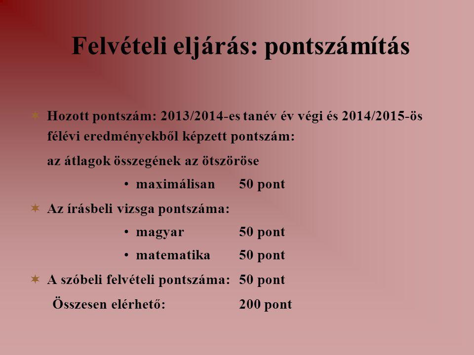 Hozott pontszám: 2013/2014-es tanév év végi és 2014/2015-ös félévi eredményekből képzett pontszám: az átlagok összegének az ötszöröse maximálisan 50 pont  Az írásbeli vizsga pontszáma: magyar 50 pont matematika 50 pont  A szóbeli felvételi pontszáma: 50 pont Összesen elérhető: 200 pont Felvételi eljárás: pontszámítás