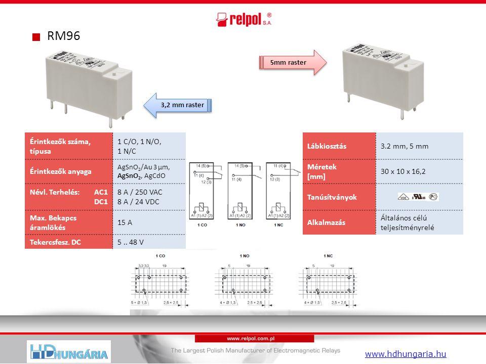 RM96 Érintkezők száma, típusa 1 C/O, 1 N/O, 1 N/C Lábkiosztás3.2 mm, 5 mm Érintkezők anyaga AgSnO 2 /Au 3 µm, AgSnO 2, AgCdO Méretek [mm] 30 x 10 x 16,2 Névl.