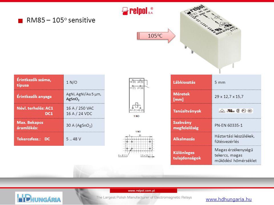 RM85 – 105 o sensitive Érintkezők száma, típusa 1 N/OLábkiosztás5 mm Érintkezők anyaga AgNi, AgNi/Au 5 µm, AgSnO 2 Méretek [mm] 29 x 12,7 x 15,7 Névl.