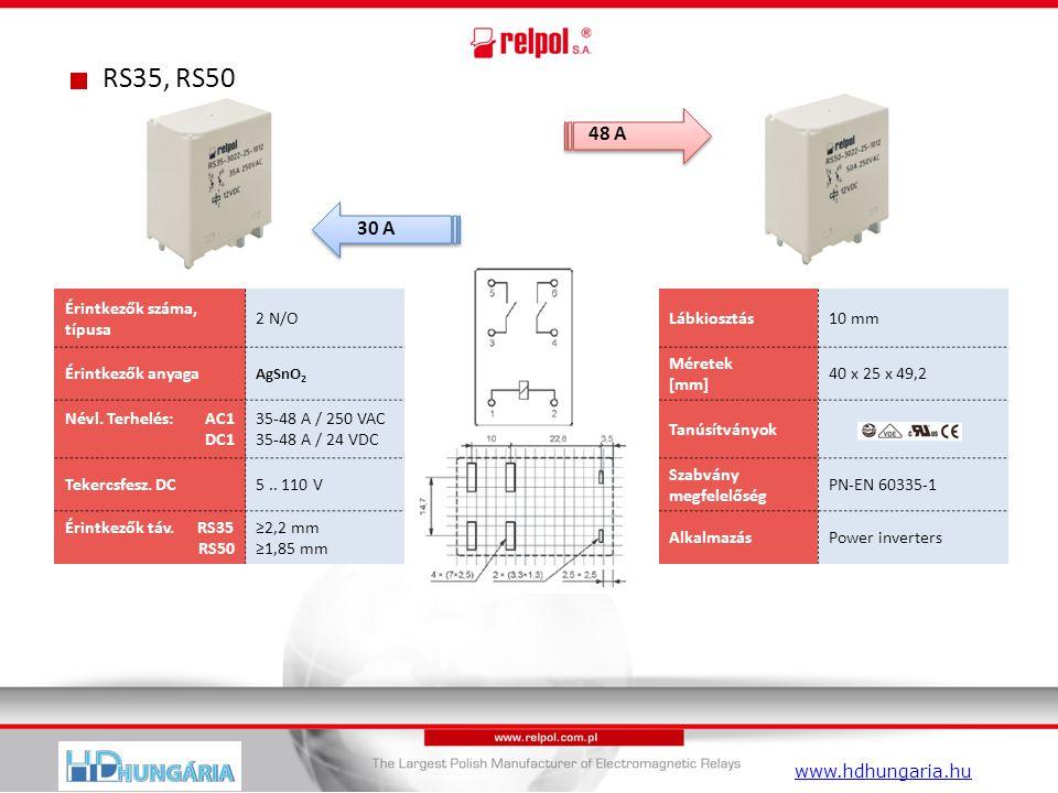 RS35, RS50 Érintkezők száma, típusa 2 N/OLábkiosztás10 mm Érintkezők anyaga AgSnO 2 Méretek [mm] 40 x 25 x 49,2 Névl.