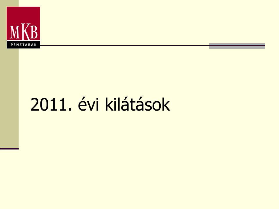 MKB Nyugdíjpénztár előnye 1995.-1999.