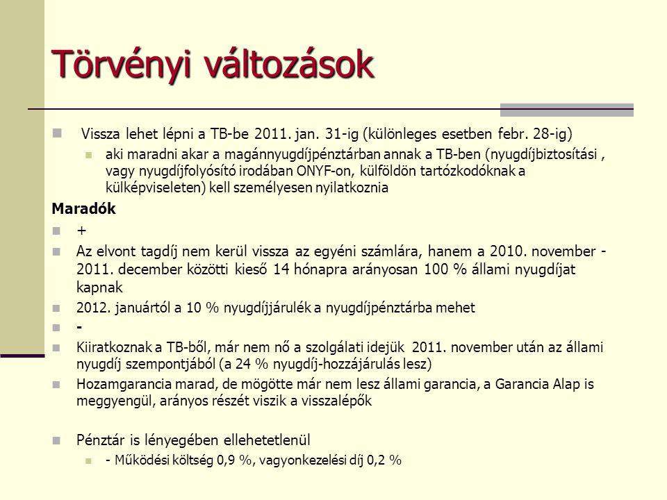 Mennyi jut azonos költségből (2011.év).