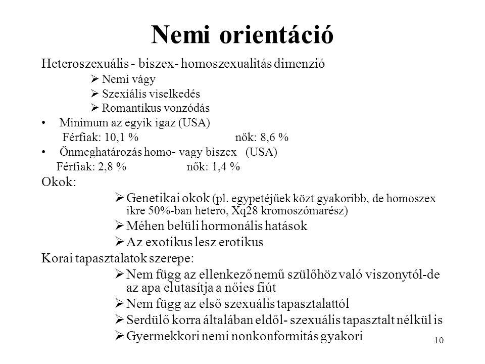 10 Nemi orientáció Heteroszexuális - biszex- homoszexualitás dimenzió  Nemi vágy  Szexiális viselkedés  Romantikus vonzódás Minimum az egyik igaz (