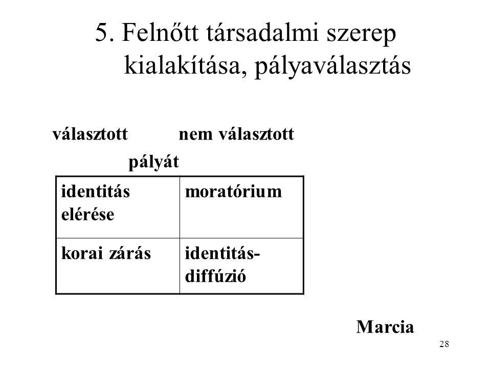 28 5. Felnőtt társadalmi szerep kialakítása, pályaválasztás választott nem választott pályát Marcia identitás elérése moratórium korai zárásidentitás-