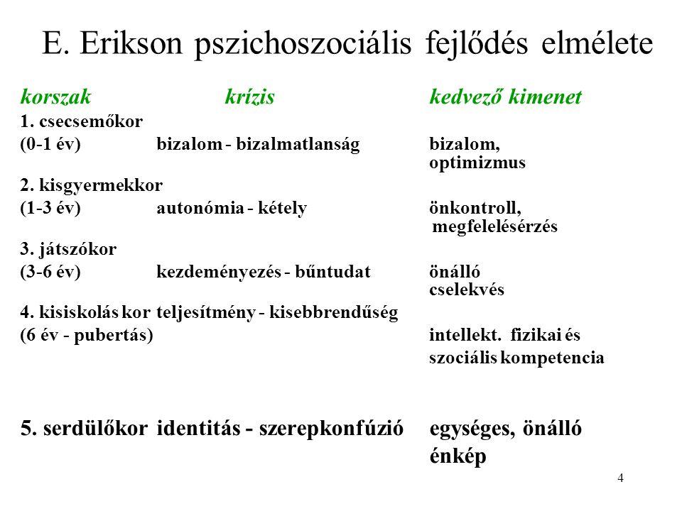 4 E. Erikson pszichoszociális fejlődés elmélete korszakkríziskedvező kimenet 1. csecsemőkor (0-1 év)bizalom - bizalmatlanságbizalom, optimizmus 2. kis