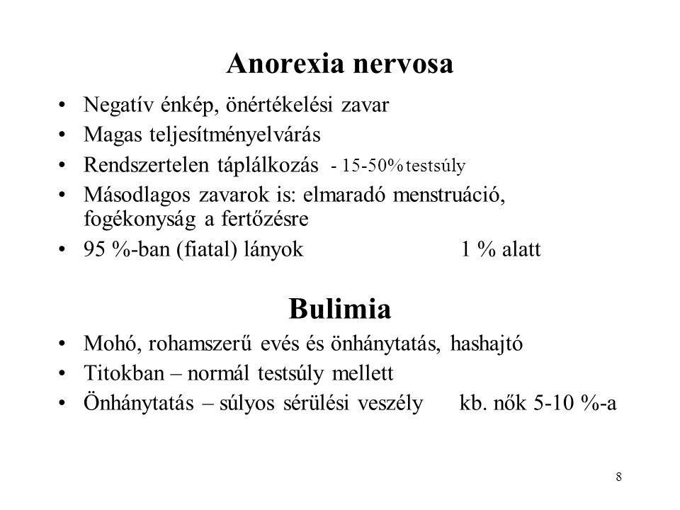 8 Anorexia nervosa Negatív énkép, önértékelési zavar Magas teljesítményelvárás Rendszertelen táplálkozás - 15-50% testsúly Másodlagos zavarok is: elma
