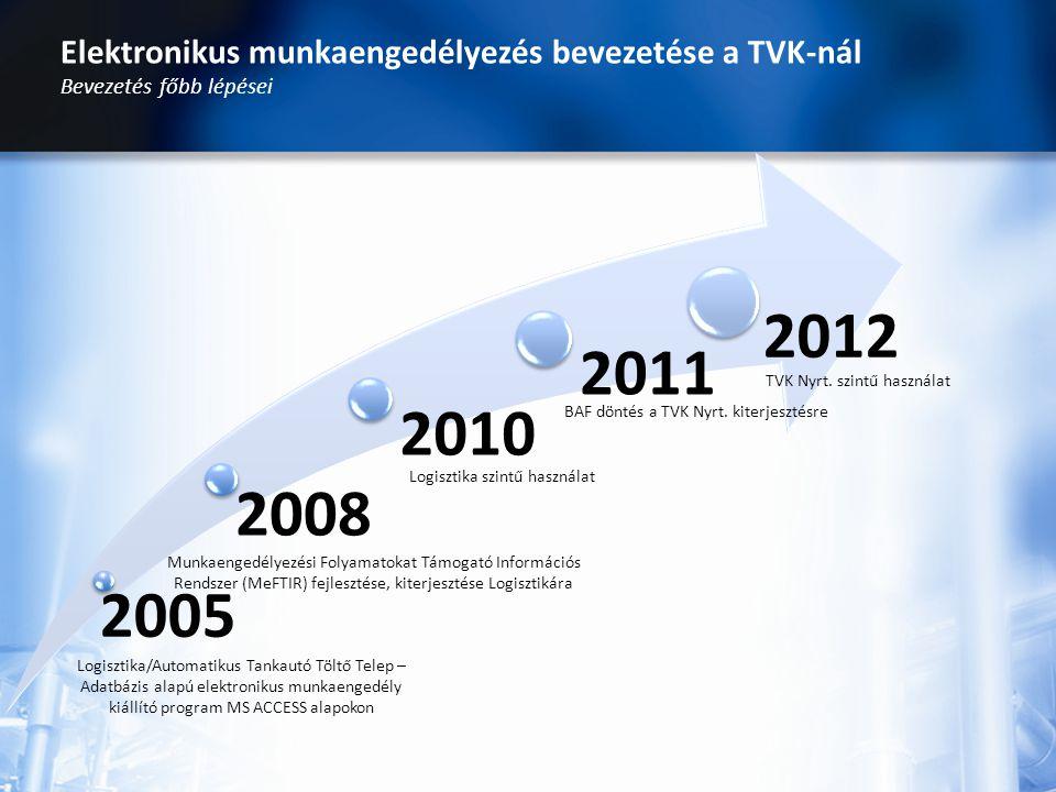 2005 2008 2010 2011 2012 Logisztika/Automatikus Tankautó Töltő Telep – Adatbázis alapú elektronikus munkaengedély kiállító program MS ACCESS alapokon