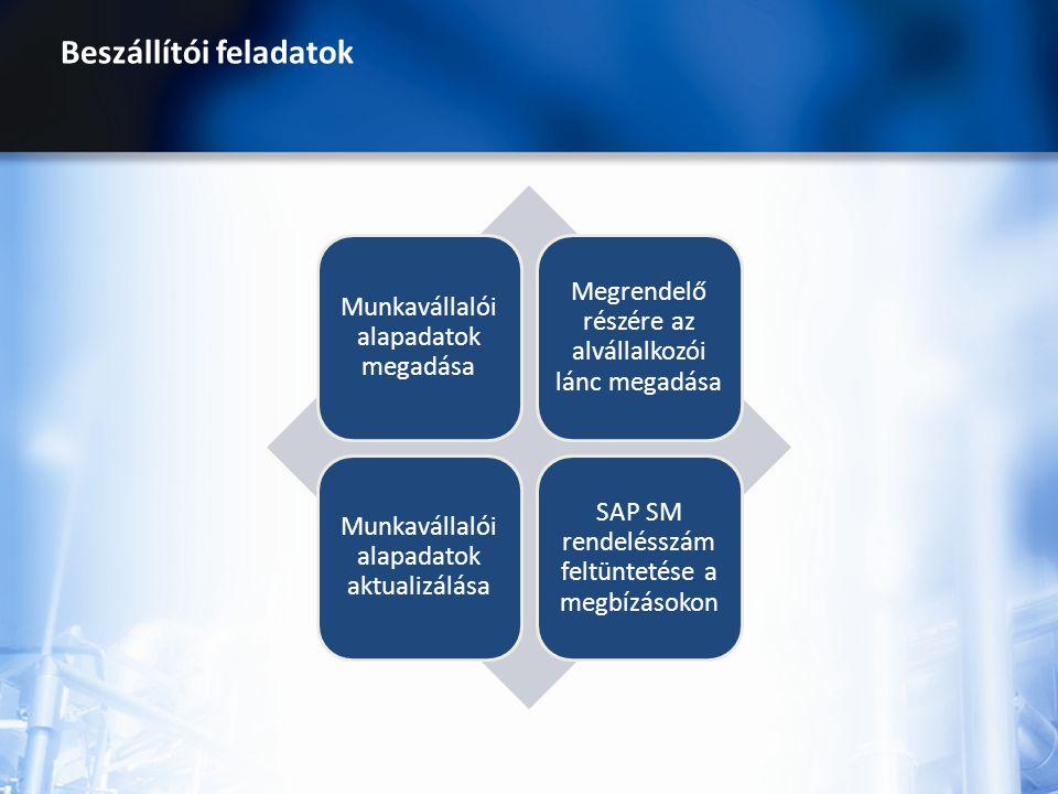 Beszállítói feladatok Munkavállalói alapadatok megadása Megrendelő részére az alvállalkozói lánc megadása Munkavállalói alapadatok aktualizálása SAP S