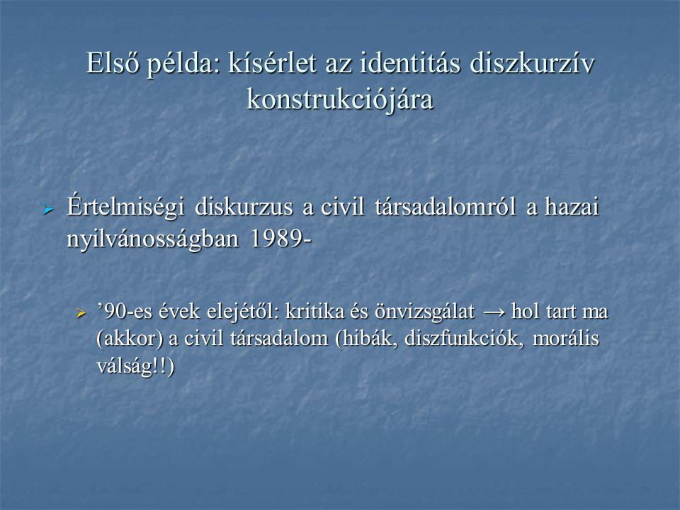 Első példa: kísérlet az identitás diszkurzív konstrukciójára  Értelmiségi diskurzus a civil társadalomról a hazai nyilvánosságban 1989-  '90-es évek elejétől: kritika és önvizsgálat → hol tart ma (akkor) a civil társadalom (hibák, diszfunkciók, morális válság!!)